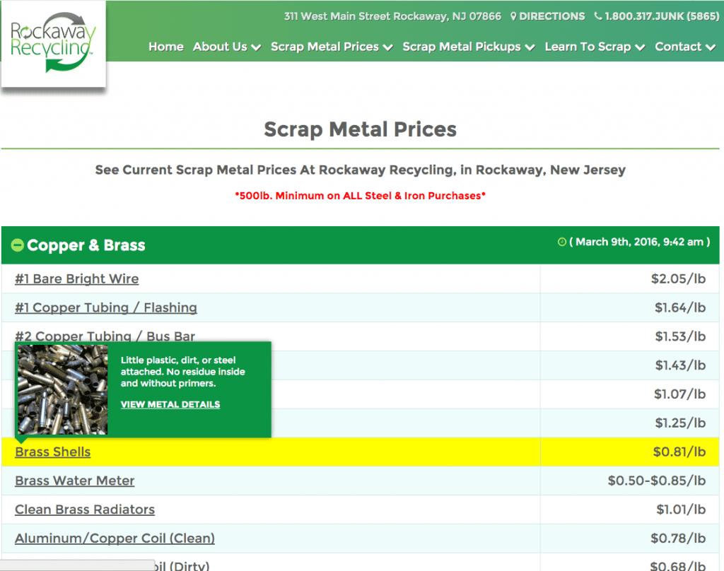 Current Scrap Metal Prices List